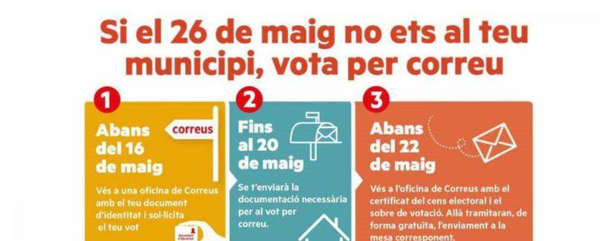 Vot per correu. Eleccions municipals 2019